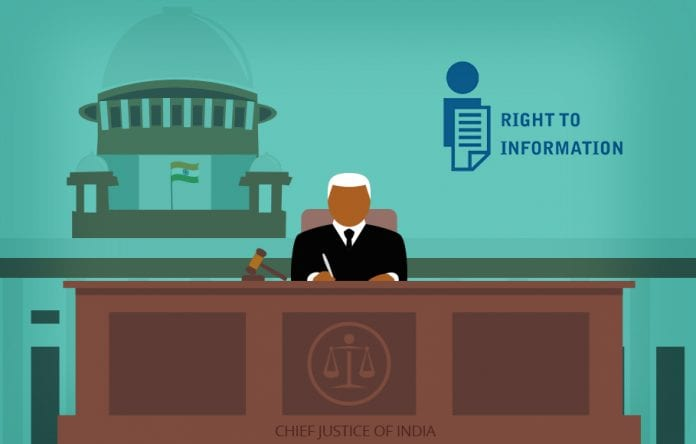 Right to Information Act applicable on the office of CJI- Sunidhi Singh