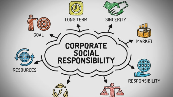 All You Need To Know About Corporate Social Responsibility(CSR)- Aparajita Jha